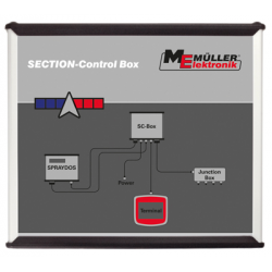 SECTION CONTROL BOX SKMO