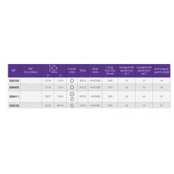 PROTECTEUR 27/24X75/91 - SERIE TUBE SDF15 - W2380
